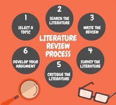 Concept mapping literature review